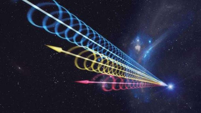 scienziati annunciano segnale radio dallo spazio
